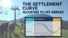 The Settlement Curve, much like an alpine hike, has it's ups and downs.